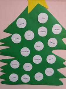 δέντρο -λέξεις